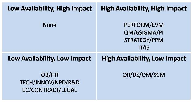availability-impact2