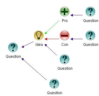 Figure 2: Legal links in IBIS