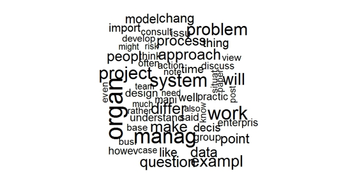 Fig 2: Wordcloud (freq>70)
