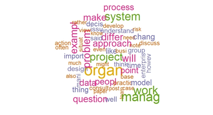 Fig 3: Wordcloud (freq > 70)