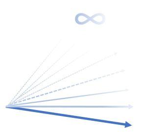 infinite_options_graphic